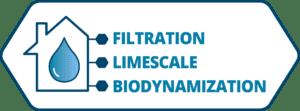 Filtration limescale biodynamization